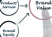 BRAND EQUITY ASSESSMENT/Our Unique Capabilities/StarPoint Consulting Group