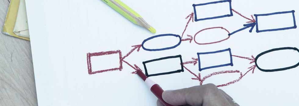 Qualitative Purchase Process Modeling: q-PPM